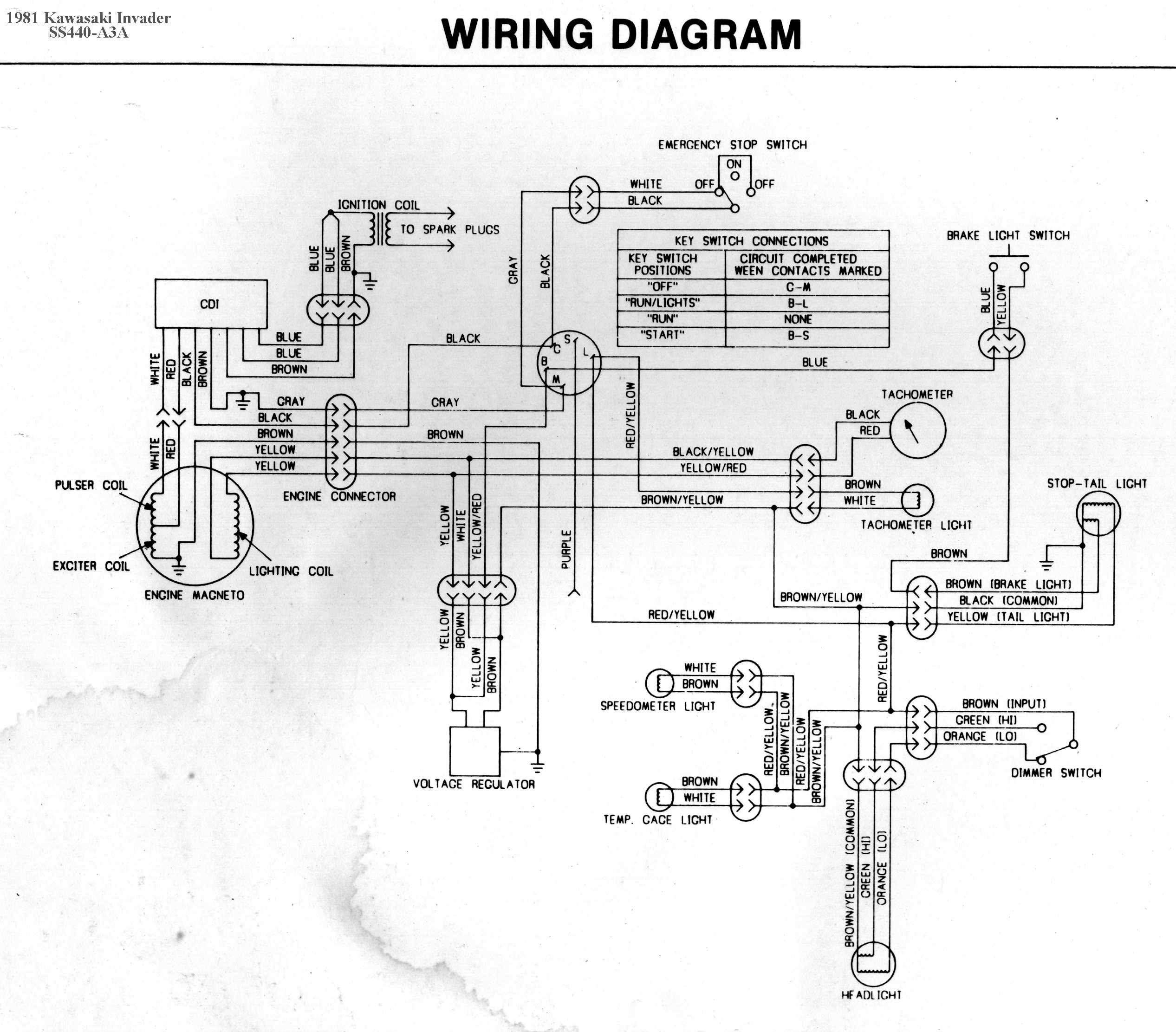 1998 Yamaha Waverunner Diagram Wiring Schematic 2008 Volvo C70 Fuse Box Ace Wiring Yenpancane Jeanjaures37 Fr