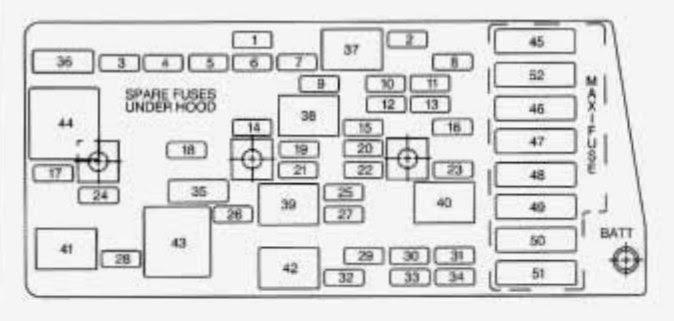 Chevrolet Corvette 1997 Fuse Box Diagram Auto Genius