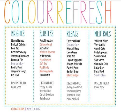 Colour-refresh