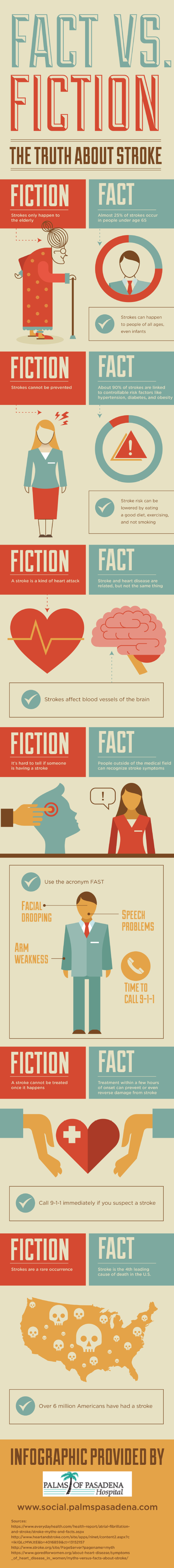 Infographic: Fact vs. Fiction: The Truth About Stroke #infographic
