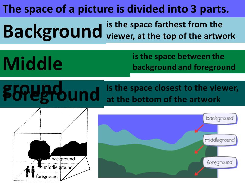Unduh 1060+ Background Foreground Middleground Art Lesson Paling Keren