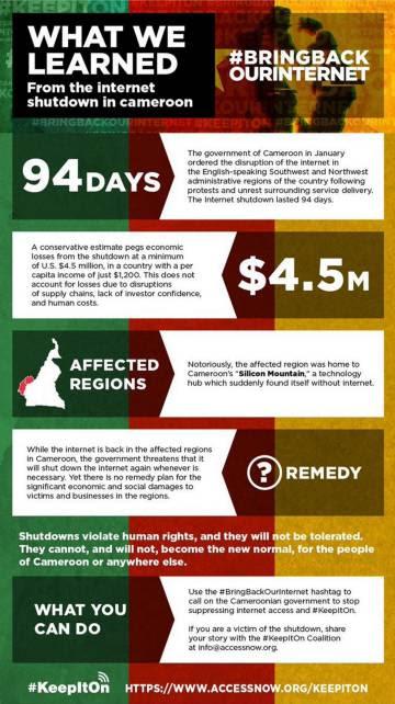 Infografía de la organización AccesNow sobre las consecuencias del apagón digital.