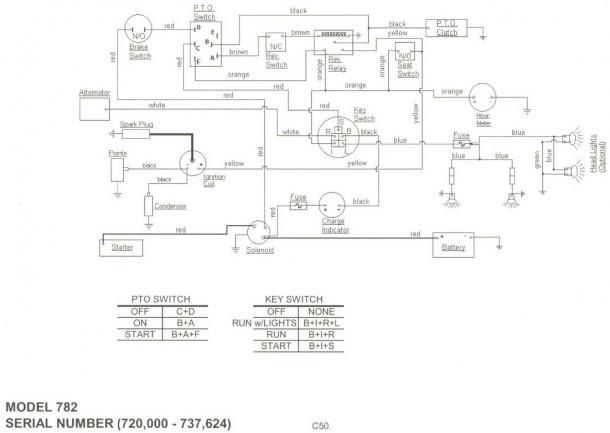 cub cadet pto belt diagram  free wiring diagram