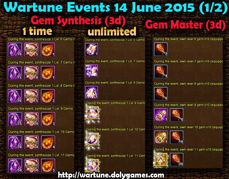 Wartune Events 14 June 2015 - Part 1