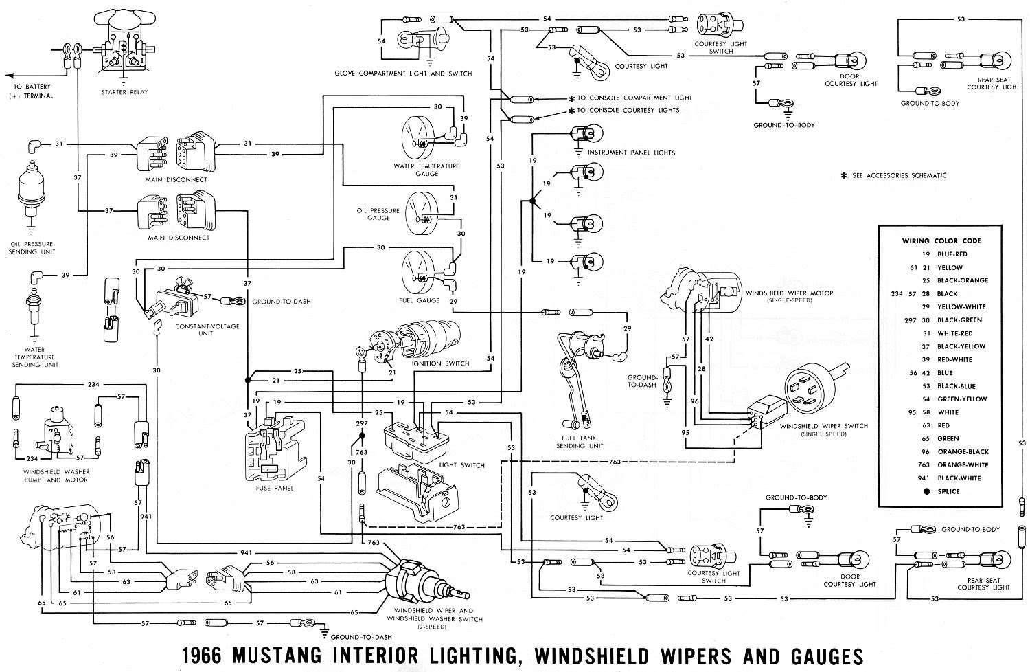 Diagram 1968 Mustang Fuel Gauge Wiring Diagram Full Version Hd Quality Wiring Diagram Diagrammd Rugby Moirans Fr