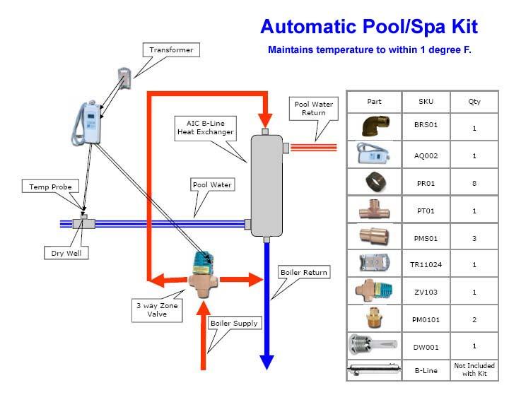 34 Wood Boiler Installation Diagram - Free Wiring Diagram Source | Wood Burning Furnace Wiring Diagram |  | Free Wiring Diagram Source