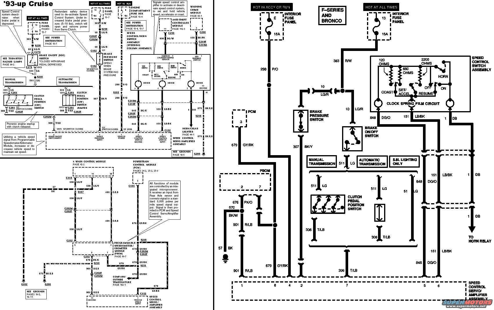 1993 Ford F 250 Abs Wiring Diagram Gota Wiring Diagram