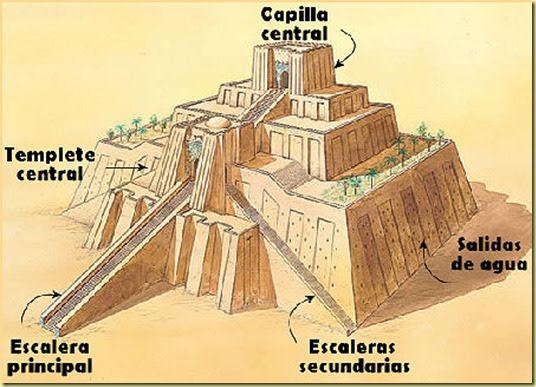 Zigurat2