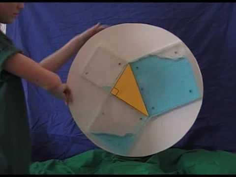 Теоремі Піфагора присвячується