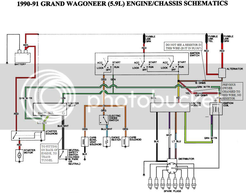jeep j10 wiring diagram symbols 1988 jeep grand wagoneer wiring diagram wiring diagram schema  1988 jeep grand wagoneer wiring diagram