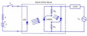 Relay with LASCR