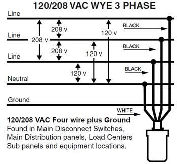 220 Volt 3 Phase Wiring Diagram 1965 Pontiac Dash Wiring Diagram 1994 Chevys Ati Loro Jeanjaures37 Fr