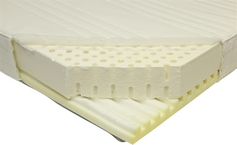 IKEA Matrand Memory Foam and Latex Mattress Review  IKEA Product Reviews