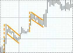 flag - the price patterns hieu