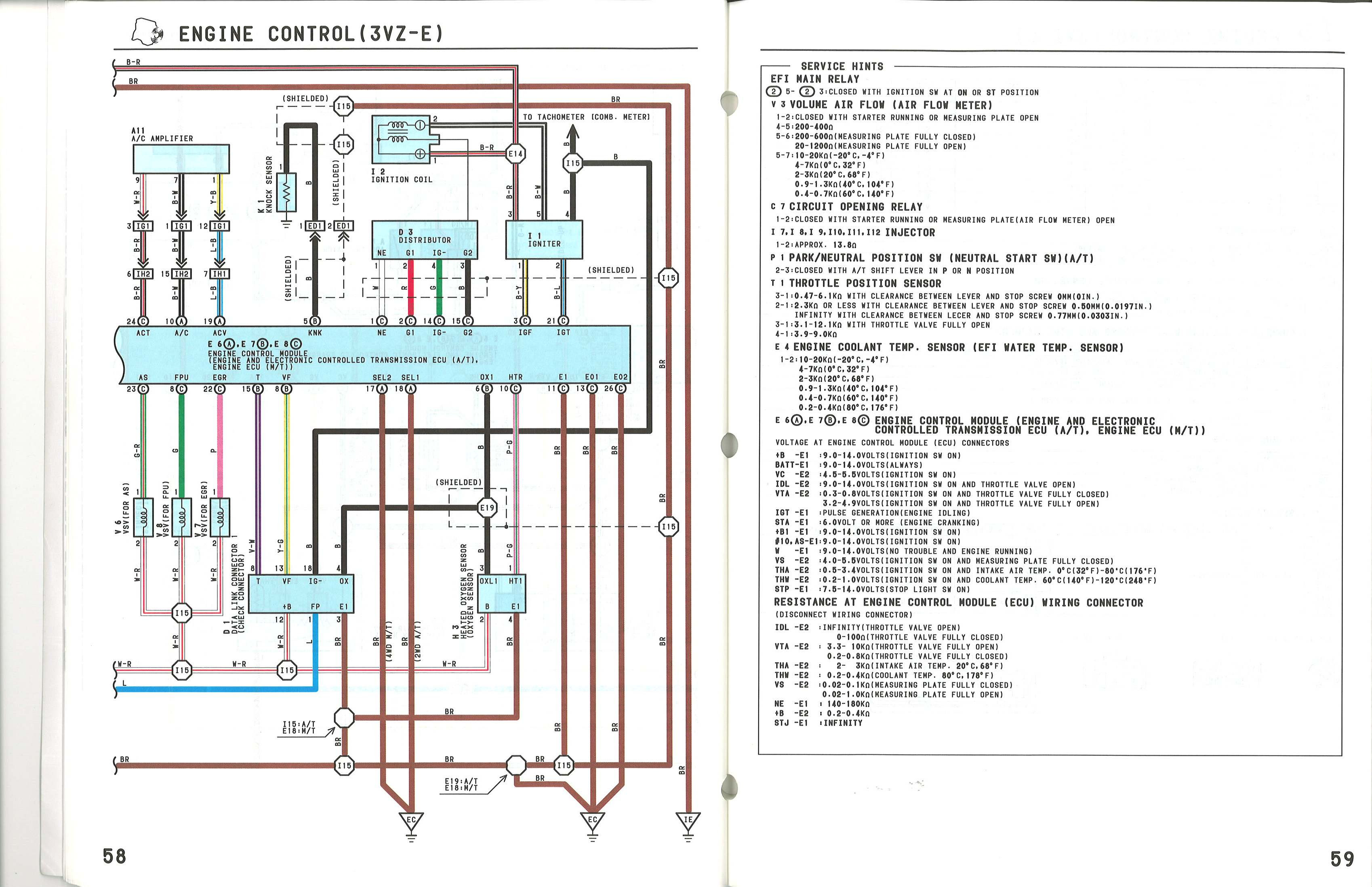 89 Toyota Wiring Harness Wiring Diagram Extend Extend Lechicchedimammavale It