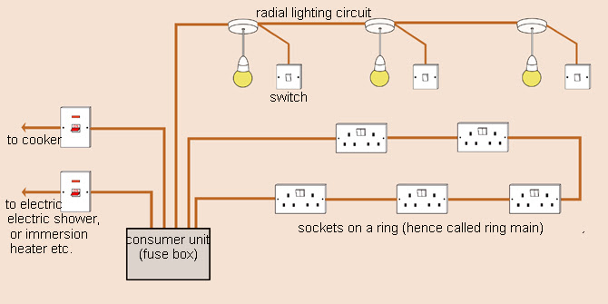 House Wiring Circuit Diagram Uk Home Wiring and Electrical Diagram