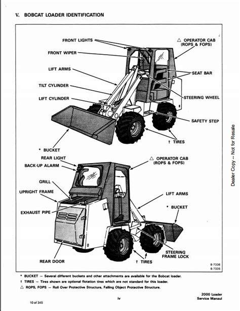 Bobcat 2000 Skid Steer Loader Service Repair Workshop