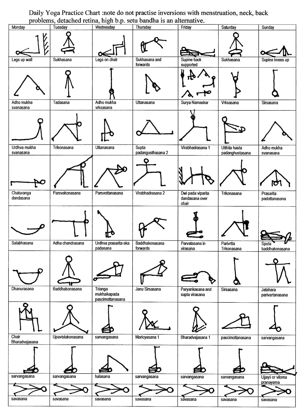 1000+ images about Yoga on Pinterest | Vehicles, Asana and Charts
