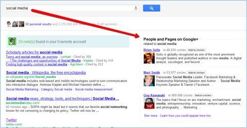 google social ctrs