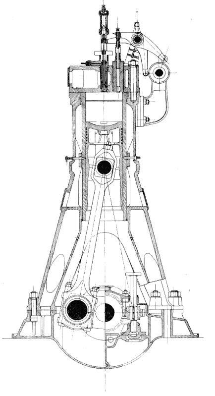 RUDOLPH DIESEL podcast | Diesel Engine