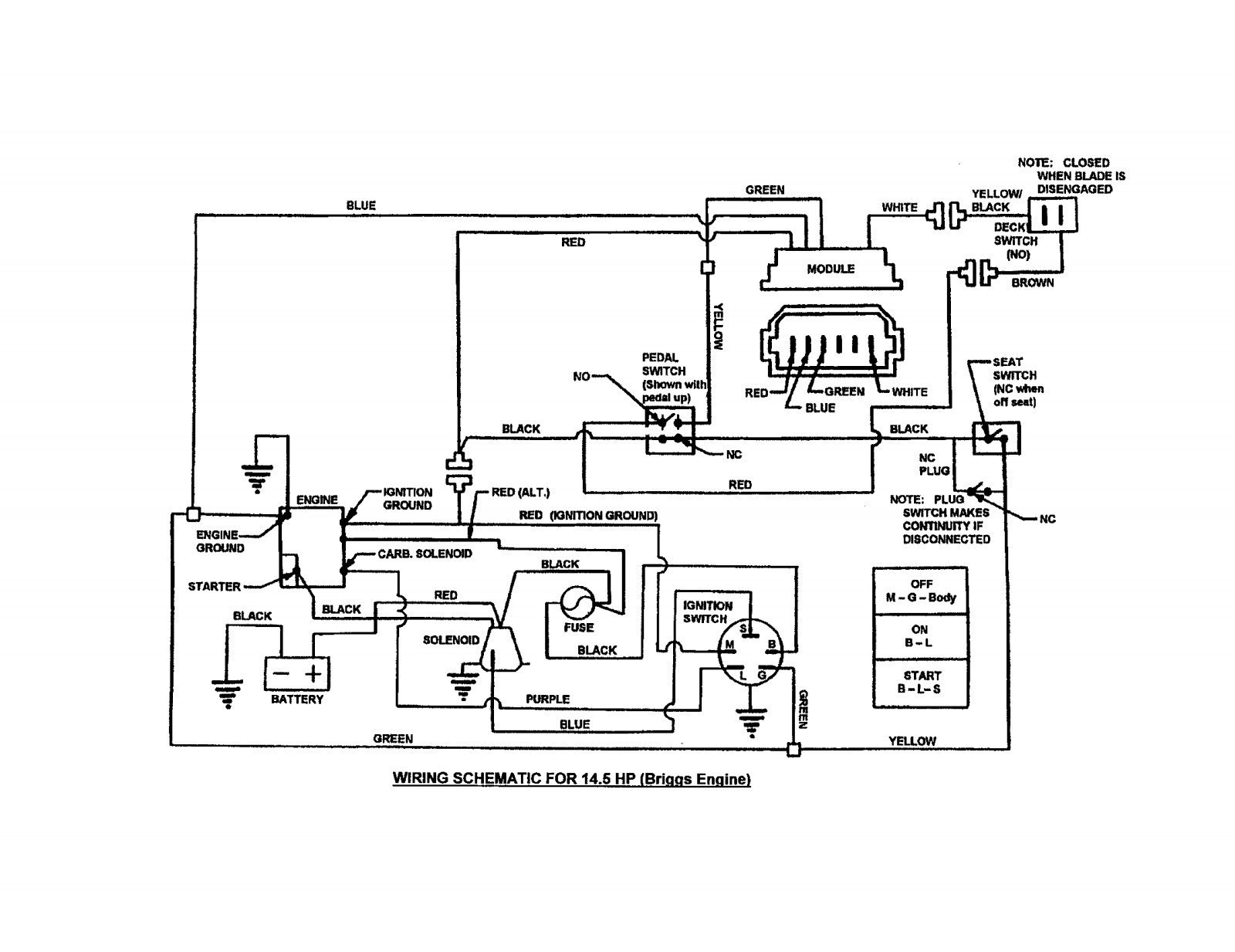 201923c 20 Hp Briggs And Stratton Engine Diagram Briggs And Stratton Wiring Library