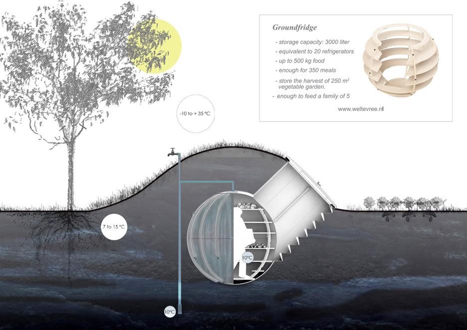 Groundfridge, el frigorifico que no necesita electricidad para enfriar 4