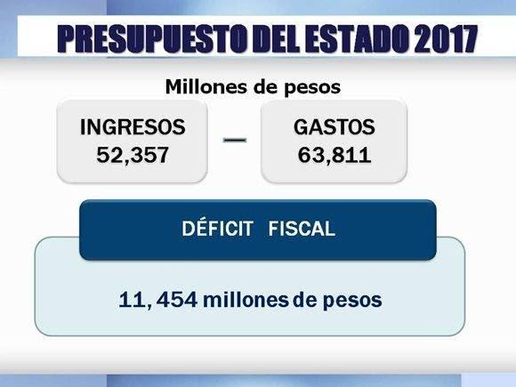 presupuesto-del-estado-4