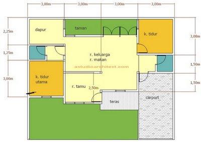 gambar rumah minimalis type 36 beserta denah