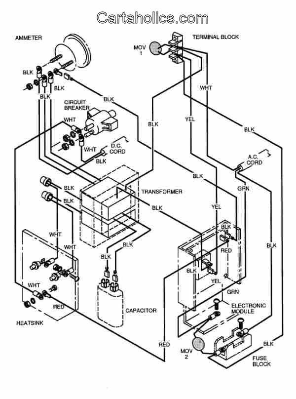 Diagram Ezgo Txt Golf Cart Wiring Diagram Diagrams Full Version Hd Quality Diagram Diagrams Kyanitephasediagram Osterianonnagina It