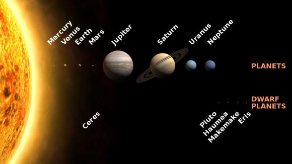 The Solar System. Image Credit: NASA