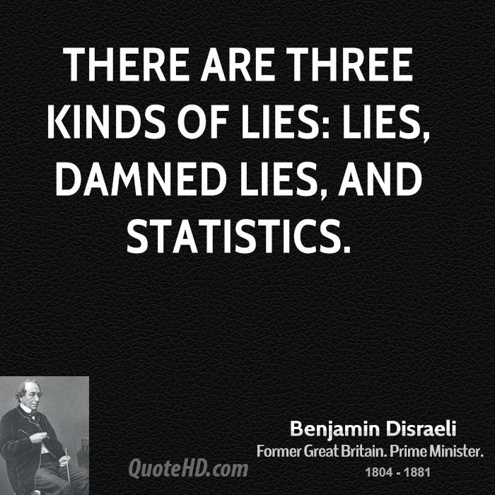 Image result for statistics lies quote