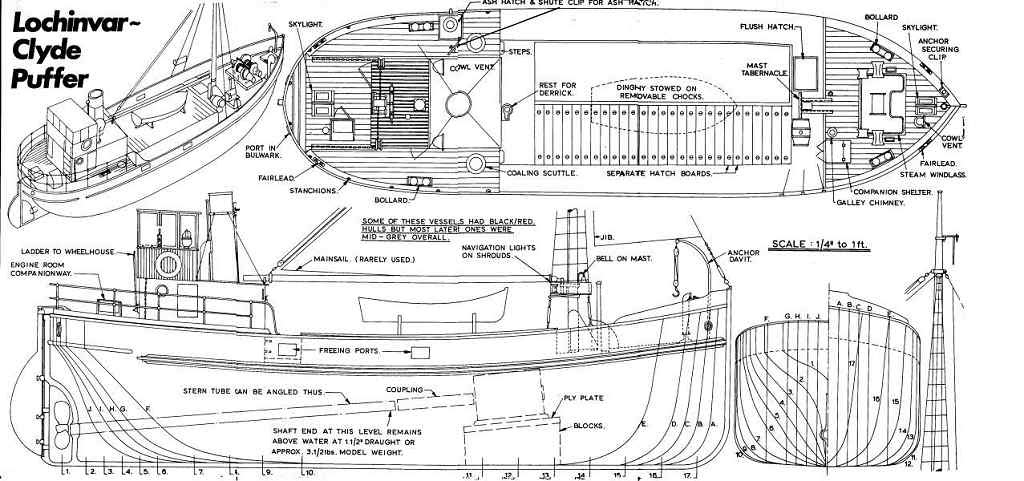 rc boat model plans