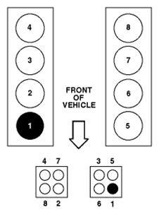 Firing order diagram for 1999 F150 5.4 l engine [Solved