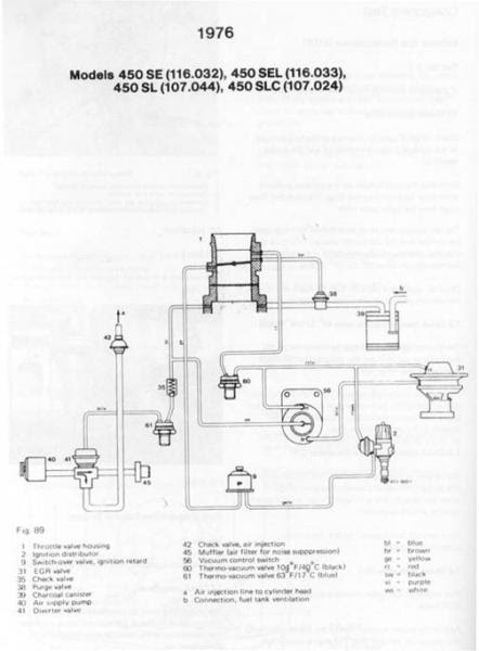 Diagram 78 450sl Vacuum Diagram Full Version Hd Quality Vacuum Diagram Diagramsdobos Caditwergi It