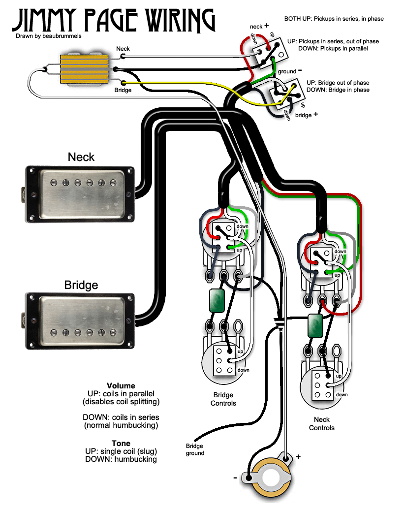 Seymour duncan wiring diagrams diagram stream gaps in the wiring diagrams page 3 power and signal diagram components cheapraybanclubmaster Image collections