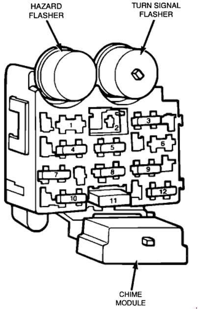 Jeep Yj Fuse Box Cable Wiring Diagram Motor Motor Frankmotors Es