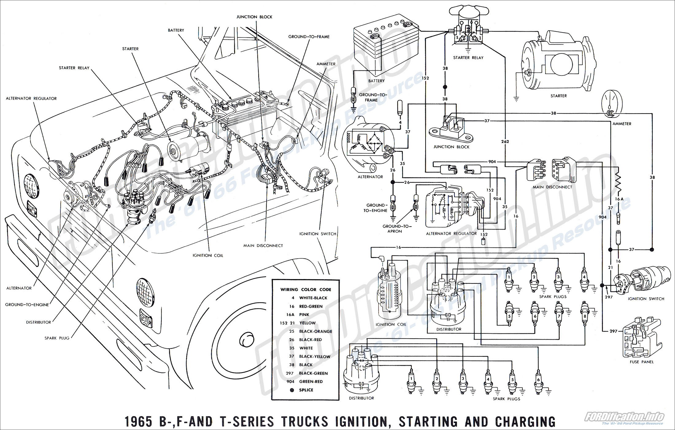 1959 ford f100 wiring diagram 28 1965 ford f100 wiring diagram wiring diagram list  28 1965 ford f100 wiring diagram