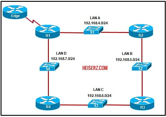 6841460579 47971df0d5 z ERouting Final Exam CCNA 2 4.0 2012 2013 100%