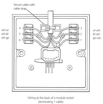 clipsal saturn wiring diagram 1997 saturn wiring diagram