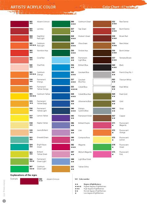 shinhan acrylic paint color chart paint color chart colorful paintings acrylic davies paint
