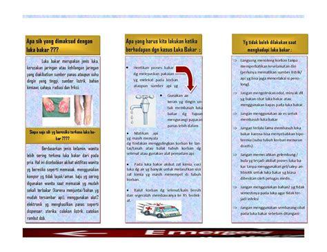 jerniati ribka manaida   blogger leaflet luka