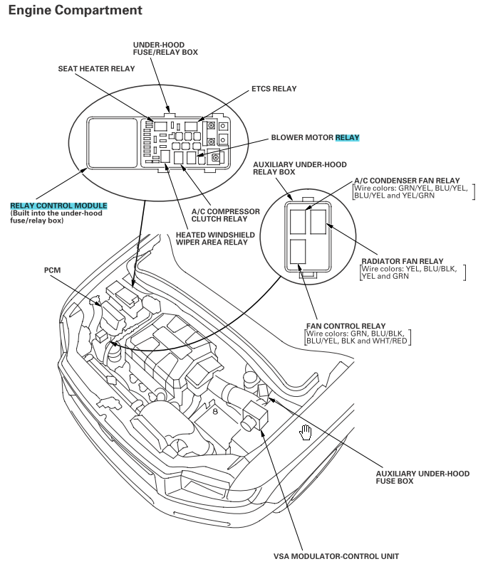 Electrical Issue Honda Ridgeline Owners Club Forums