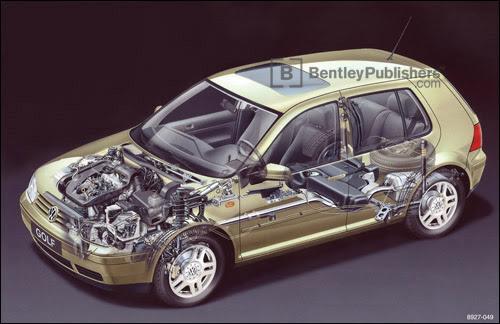 1999 Golf Engine Diagram Basic Start Stop Wiring Diagram Bonek Singpaling Jeanjaures37 Fr