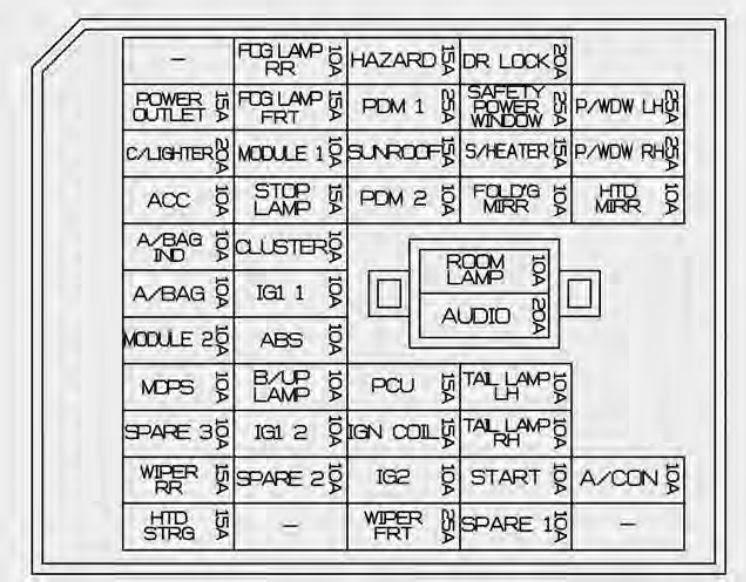 2002 Kia Rio Fuse Box Wiring Diagram Modernize A Modernize A Frankmotors Es