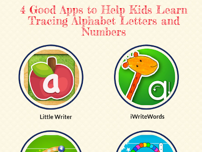 4  Educational Apps to Help Kids Learn Tracing Alphabet Letters and Numbers