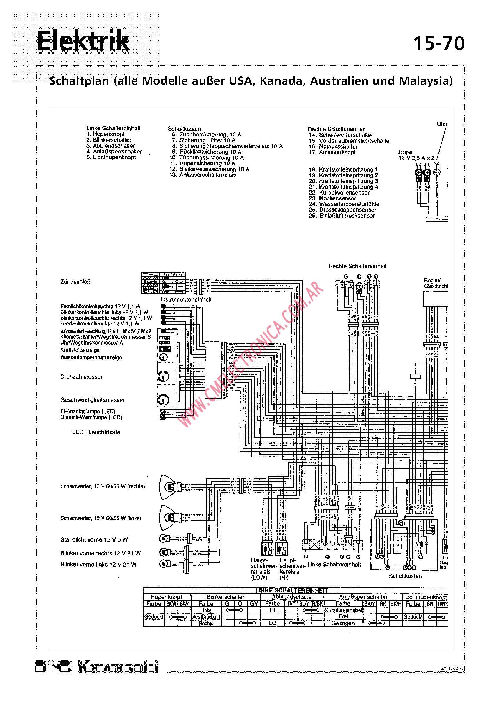 Wiring Diagram Zx12r - Home Wiring Diagram | Wiring Schematics 2000 Kawasaki Zx 12r |  | Home Wiring Diagram