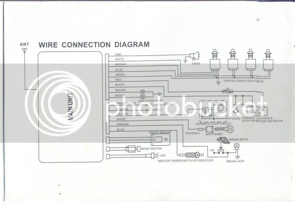 Diagram Ford Fiesta Car Wiring Diagram Full Version Hd Quality Wiring Diagram Blogxgoo Mefpie Fr