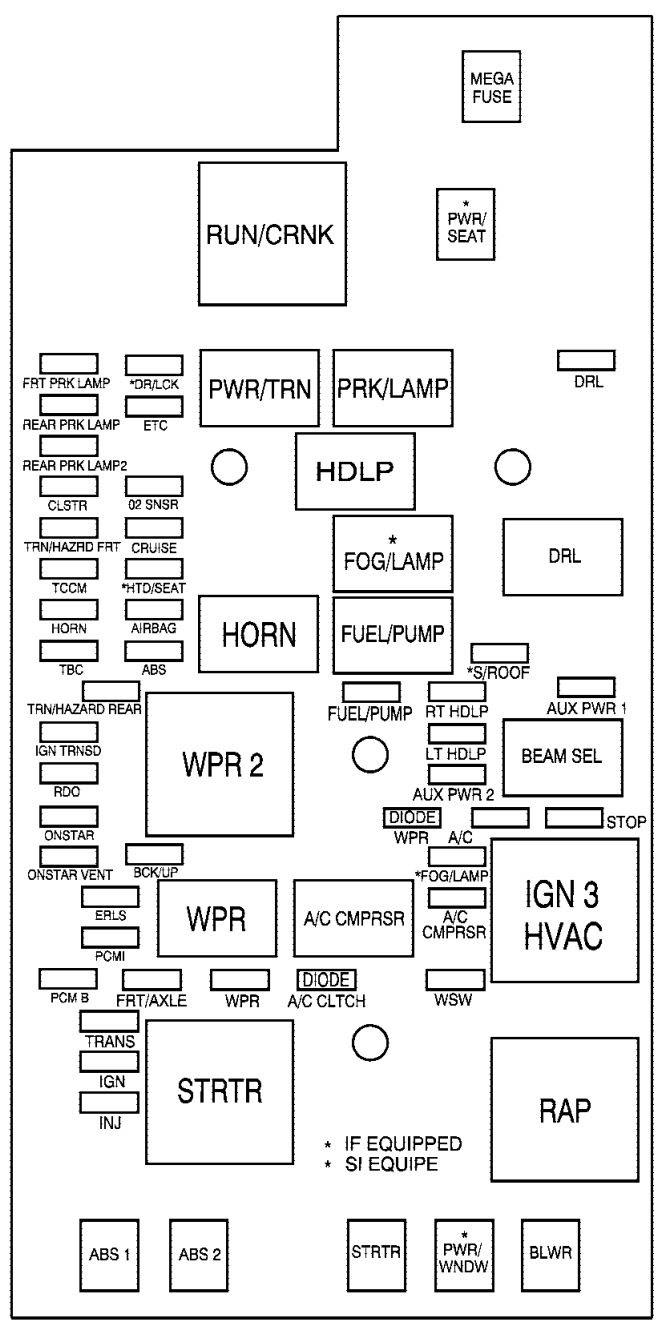 2006 Chevrolet Silverado Fuse Box Diagram Harbor Breeze Ceiling Fan Wiring Schematic Diagram Bege Wiring Diagram