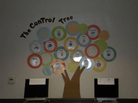 computer lab bulletin board  control tree shortcuts