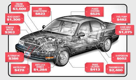 Used Car Dealership Virginia, Maryland & DC | Lucky Line ...